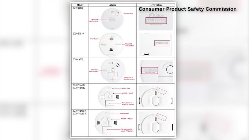 Affected models in the recall include Kidde Model Series 2040, 2050, 2060 and 2070 smoke and...