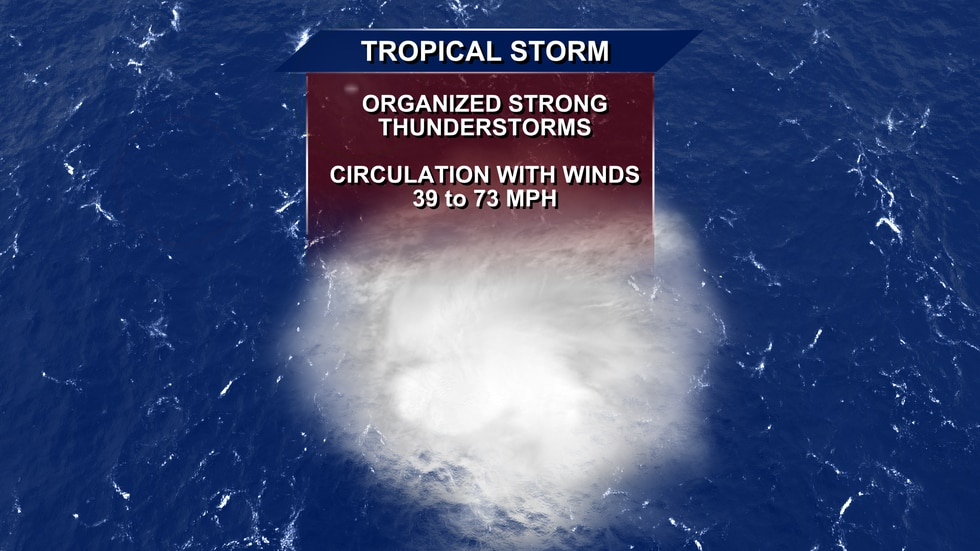 For a tropical cyclone to be considered a tropical storm, it needs to be organized and have...
