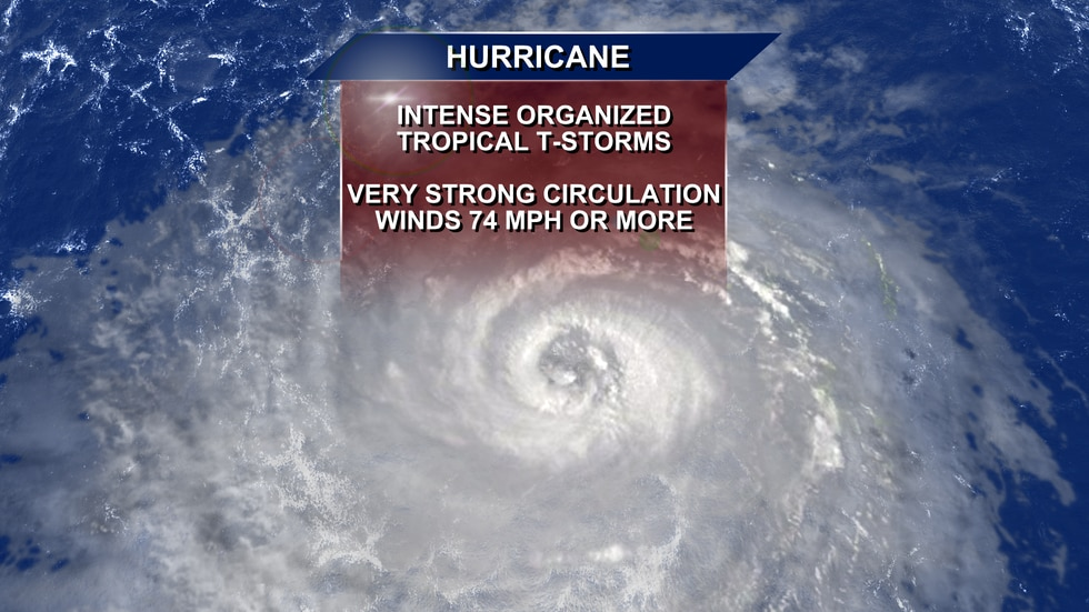 For a tropical cyclone to be considered a hurricane, it needs to be well organized and have...