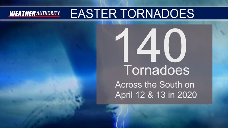 Meteorologist Lucy Doll takes an in-depth look at the 2020 Easter tornadoes.