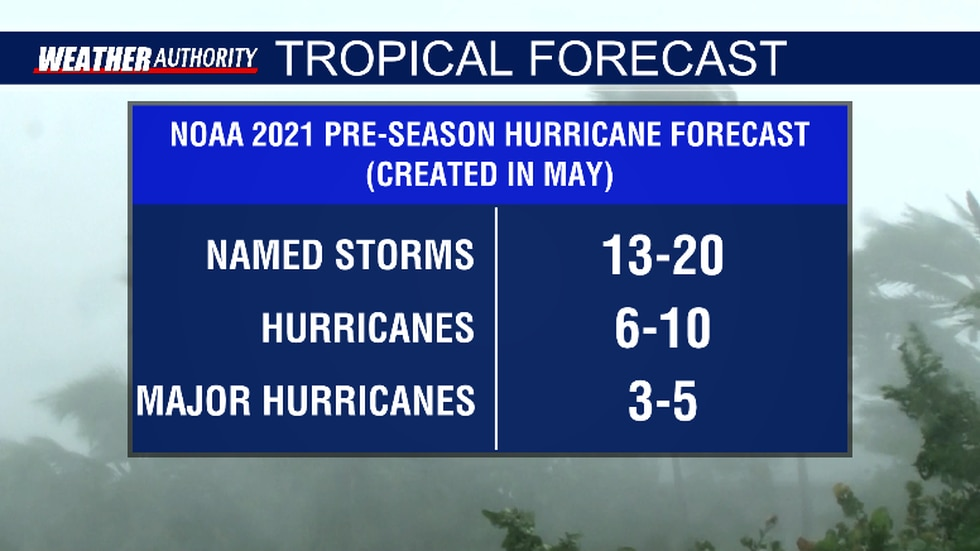 NOAA's May 2021 hurricane season prediction