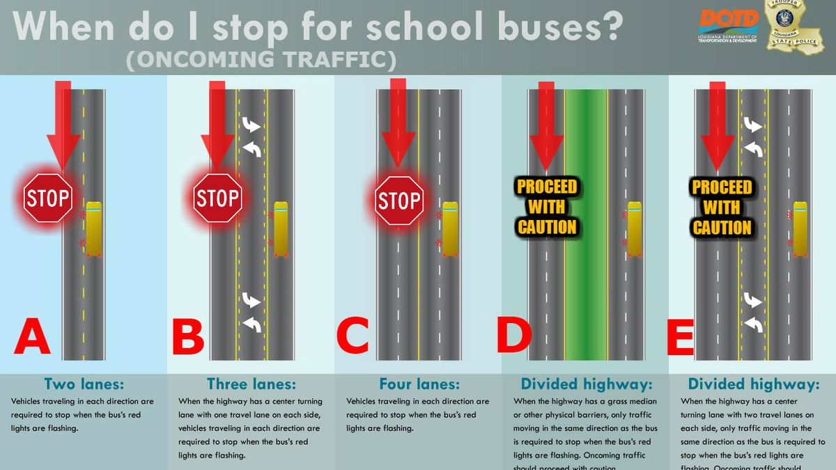 Image and info provided by the Louisiana Dept. of Transportation and Development. (Stop signs...